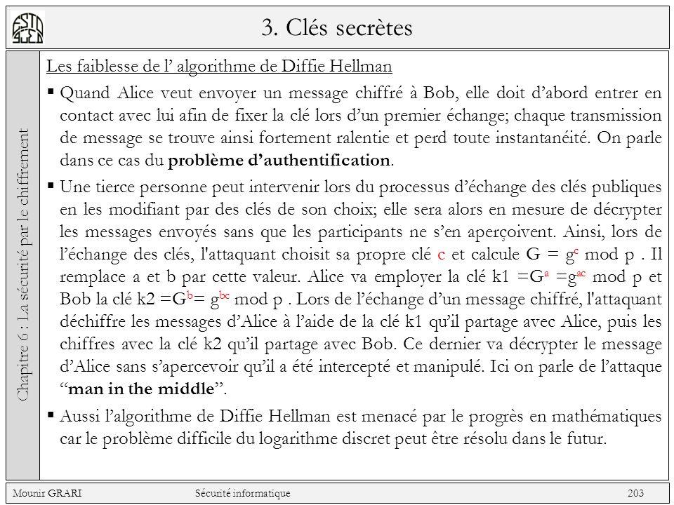 3. Clés secrètes Les faiblesse de l algorithme de Diffie Hellman Quand Alice veut envoyer un message chiffré à Bob, elle doit dabord entrer en contact
