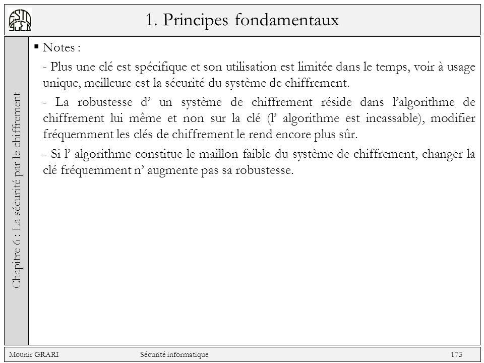 1. Principes fondamentaux Notes : - Plus une clé est spécifique et son utilisation est limitée dans le temps, voir à usage unique, meilleure est la sé