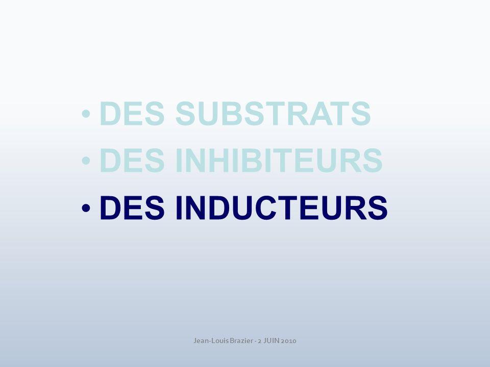DES SUBSTRATS DES INHIBITEURS DES INDUCTEURS