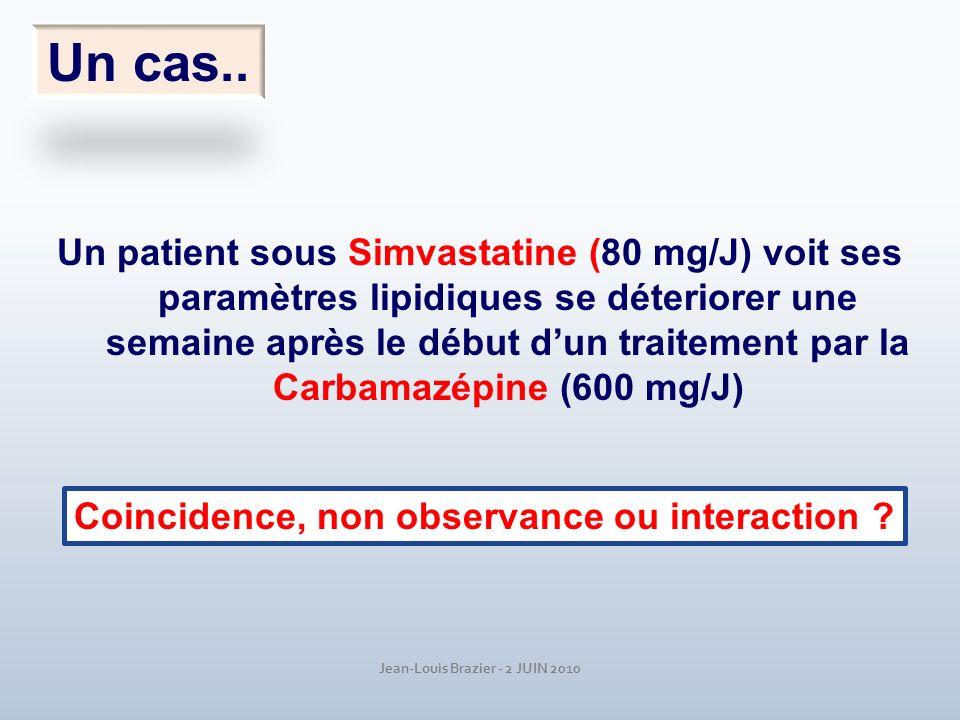 Jean-Louis Brazier - 2 JUIN 2010 Un cas.. Un patient sous Simvastatine (80 mg/J) voit ses paramètres lipidiques se déteriorer une semaine après le déb