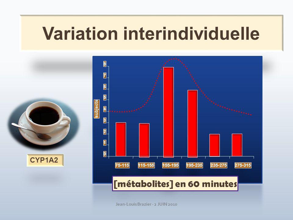 Jean-Louis Brazier - 2 JUIN 2010 Variation interindividuelle 0 1 2 3 4 5 6 7 8 75-115115-155155-195195-235235-275275-315 subjects [métabolites] en 60