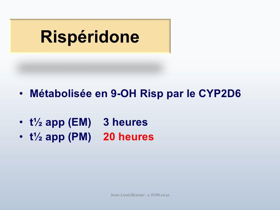 Rispéridone Métabolisée en 9-OH Risp par le CYP2D6 t½ app (EM) 3 heures t½ app (PM)20 heures