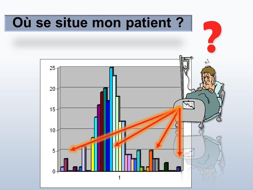 Jean-Louis Brazier - 2 JUIN 2010 Où se situe mon patient ? ?