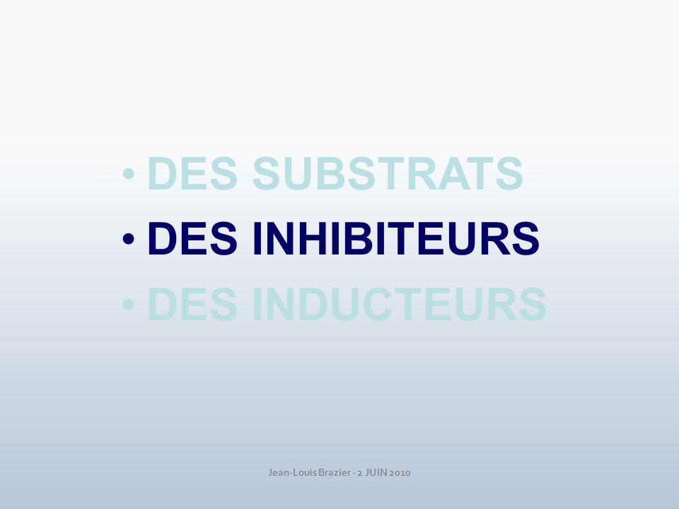 Jean-Louis Brazier - 2 JUIN 2010 Médicament en vente libre Produits de santé naturels Drogues de rue… VOIR : PARTIE 3