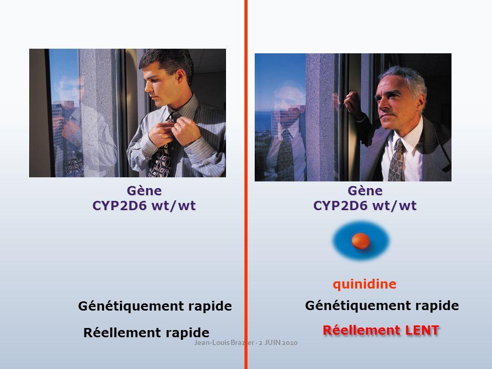 Gène CYP2D6 wt/wt Gène quinidine Génétiquement rapide Réellement rapide Réellement LENT