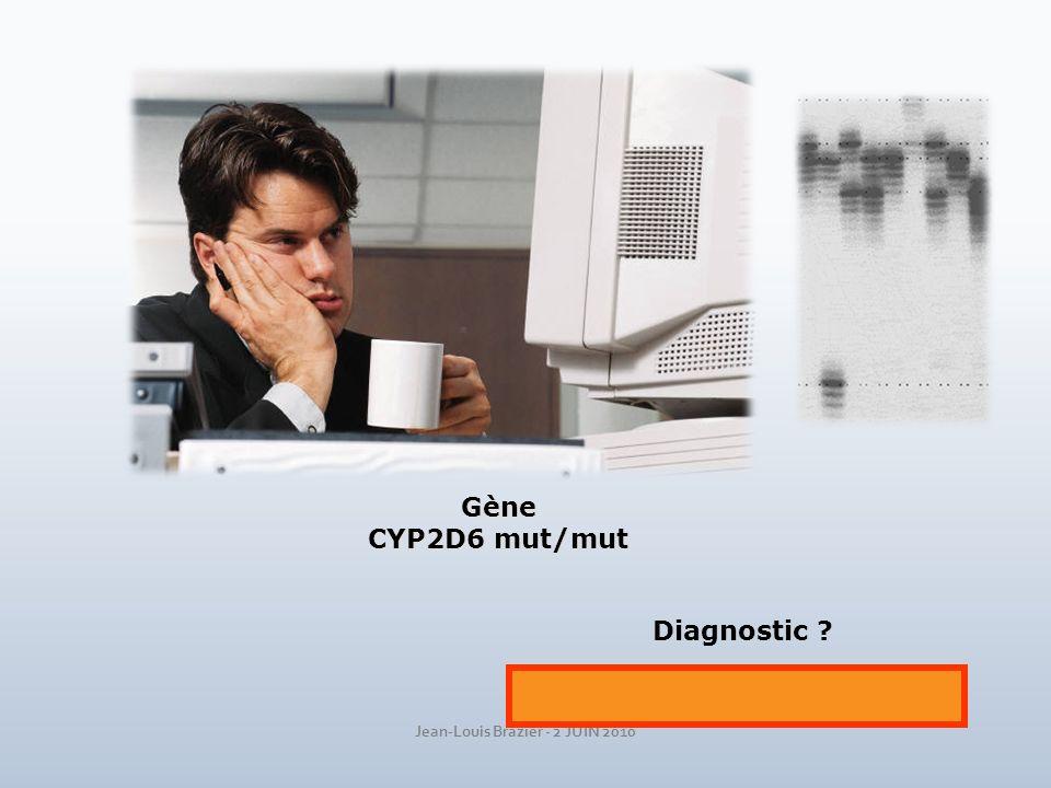 Jean-Louis Brazier - 2 JUIN 2010 Gène CYP2D6 mut/mut Diagnostic ? Lent il est né, lent il restera !!