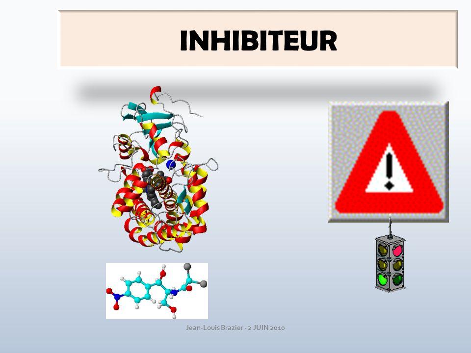 SUBSTRAT DE ? Génétique ? Affinité BioD Dose FmfFmf INDUCTEUR DE ? INHIBITEUR DE ? MEDICAMENT 1