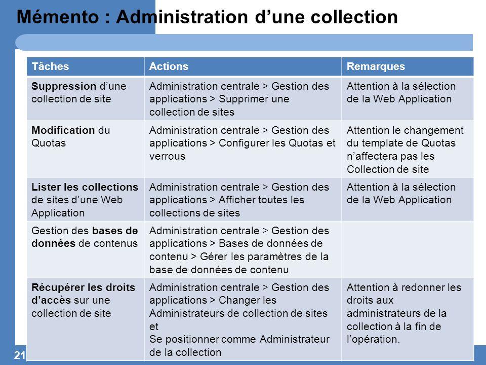 © Partouche David / 2007 version 0.1 Mémento : Administration dune collection TâchesActionsRemarques Suppression dune collection de site Administratio