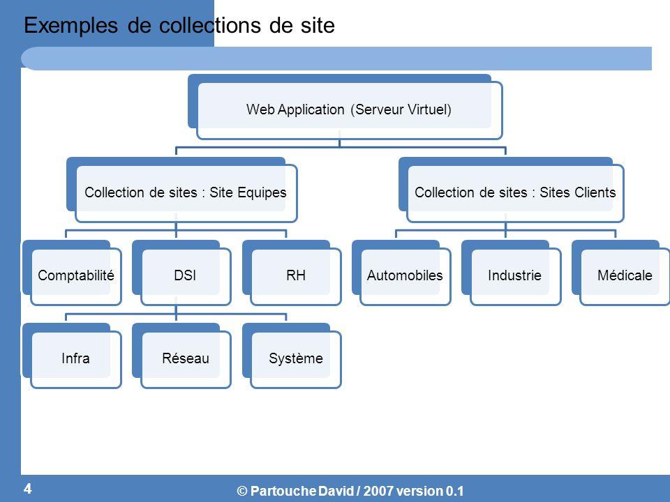 © Partouche David / 2007 version 0.1 Création dune collection de sites On peut créer les collections de sites sur une Web Application à partir de ….