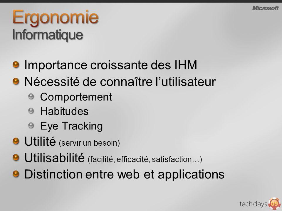 Importance croissante des IHM Nécessité de connaître lutilisateur Comportement Habitudes Eye Tracking Utilité (servir un besoin) Utilisabilité (facili