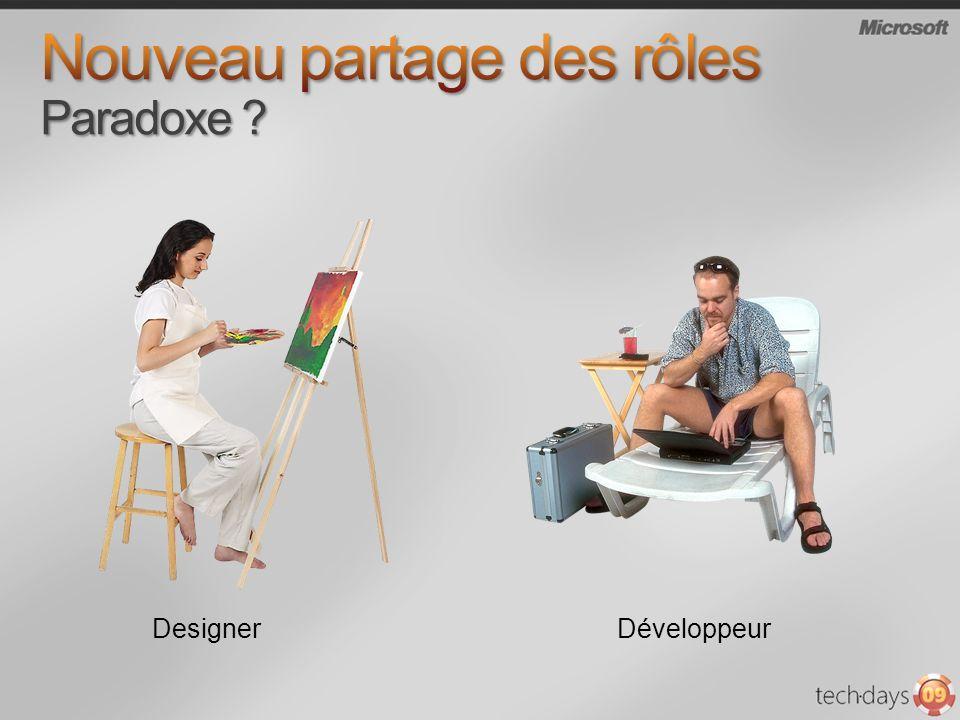 DesignerDéveloppeur