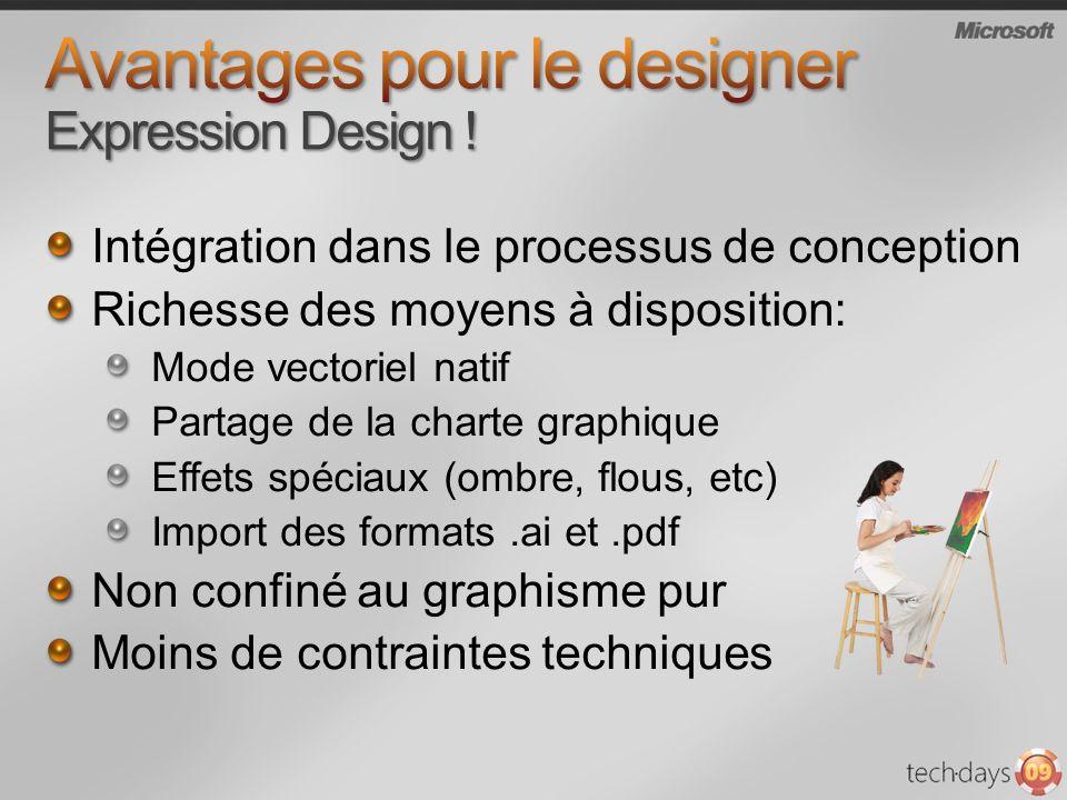 Intégration dans le processus de conception Richesse des moyens à disposition: Mode vectoriel natif Partage de la charte graphique Effets spéciaux (om
