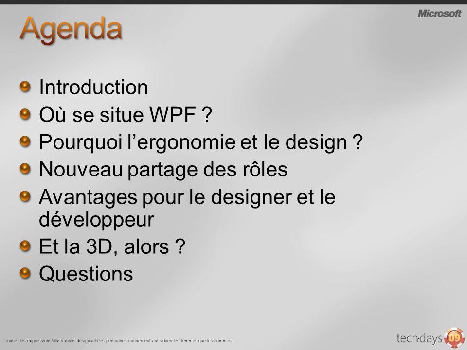 Introduction Où se situe WPF ? Pourquoi lergonomie et le design ? Nouveau partage des rôles Avantages pour le designer et le développeur Et la 3D, alo