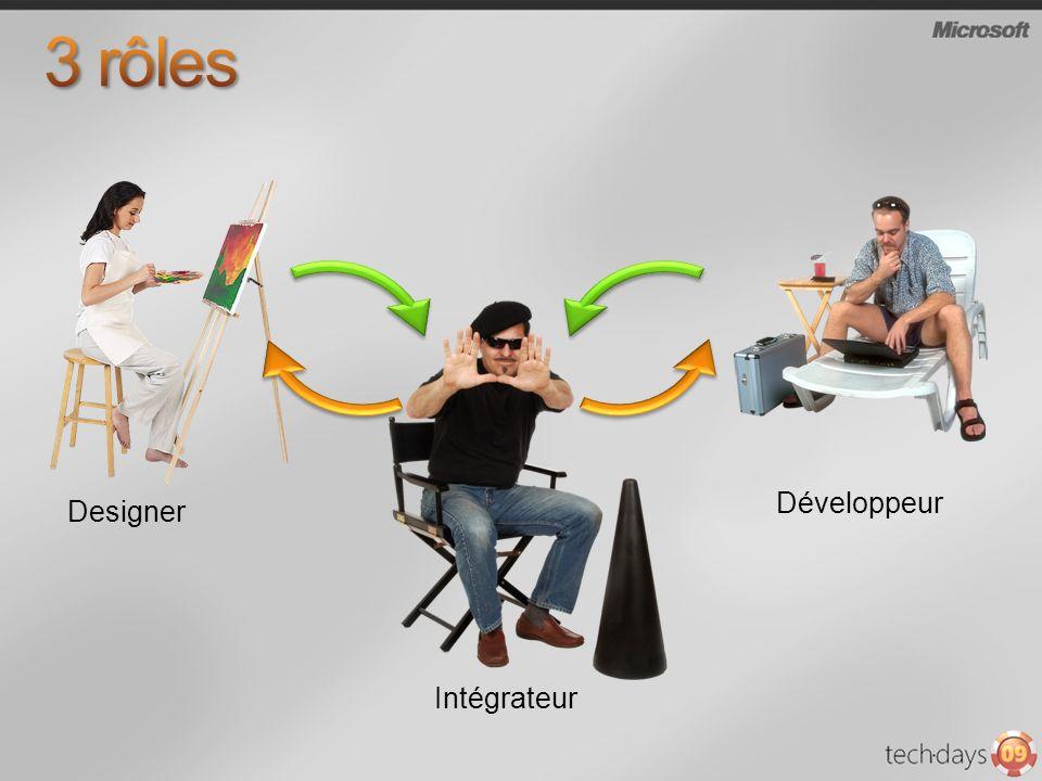 Designer Développeur Intégrateur