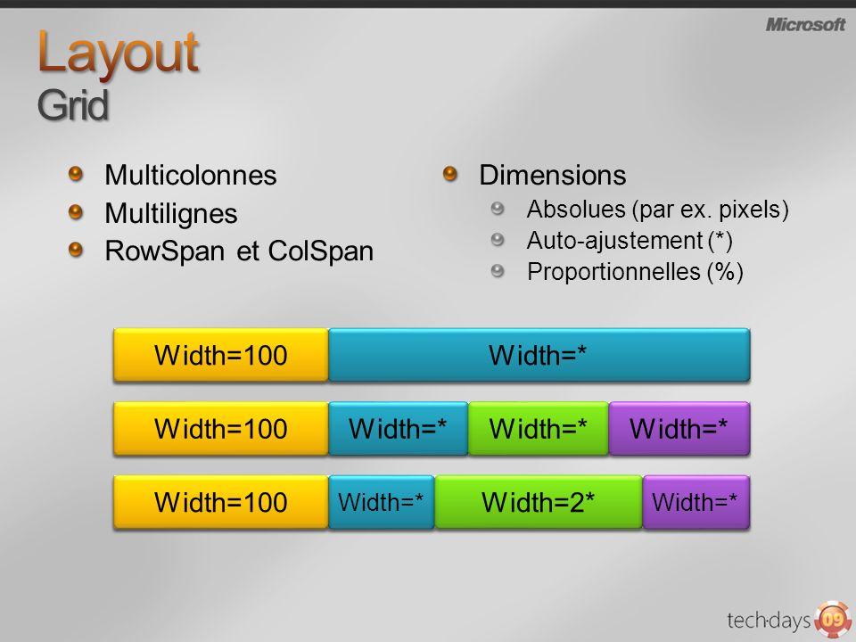 Width=* Width=100 Dimensions Absolues (par ex. pixels) Auto-ajustement (*) Proportionnelles (%) Width=* Width=100 Width=* Width=100 Width=2* Width=* M