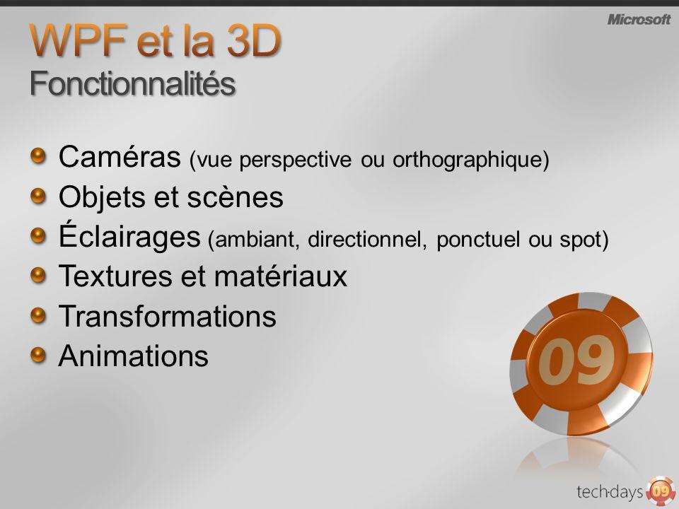 Caméras (vue perspective ou orthographique) Objets et scènes Éclairages (ambiant, directionnel, ponctuel ou spot) Textures et matériaux Transformation