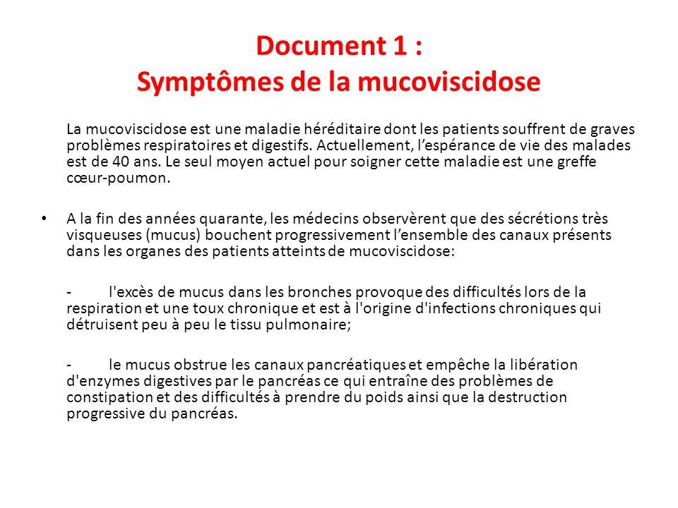 Document 1 : Symptômes de la mucoviscidose La mucoviscidose est une maladie héréditaire dont les patients souffrent de graves problèmes respiratoires