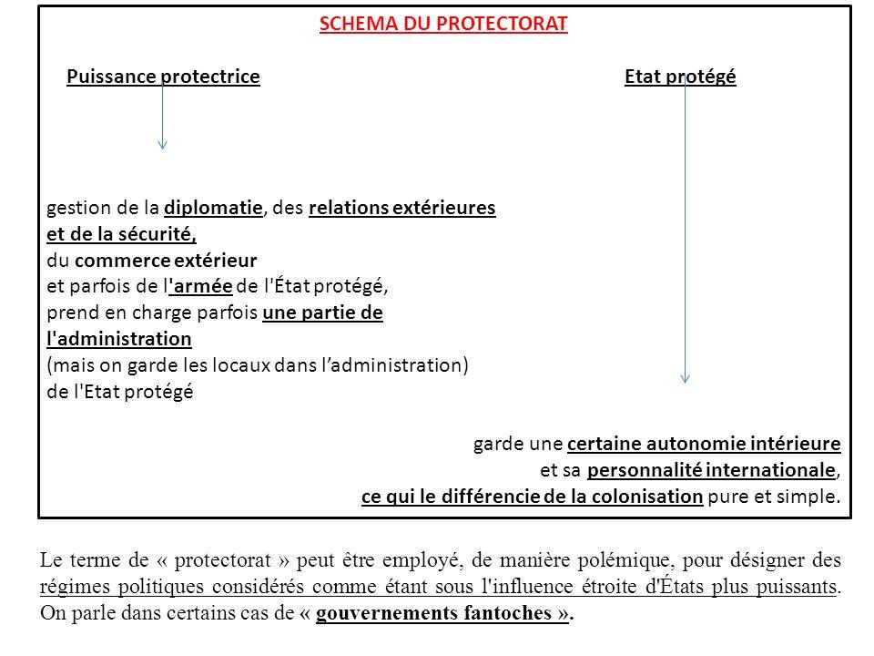 SCHEMA DU PROTECTORAT Puissance protectrice Etat protégé gestion de la diplomatie, des relations extérieures et de la sécurité, du commerce extérieur