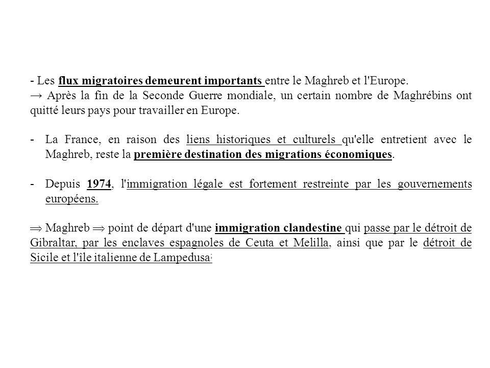 - Les flux migratoires demeurent importants entre le Maghreb et l'Europe. Après la fin de la Seconde Guerre mondiale, un certain nombre de Maghrébins