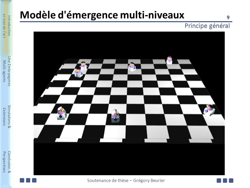 Soutenance de thèse – Grégory Beurier Introduction et état de lart Une Embryogénie Multi-agents Simulations & Extensions Conclusion & Perspectives Introduction et état de lart Une Embryogénie Multi-agents Simulations & Extensions Conclusion & Perspectives Les gènes hox dans le vivant 60