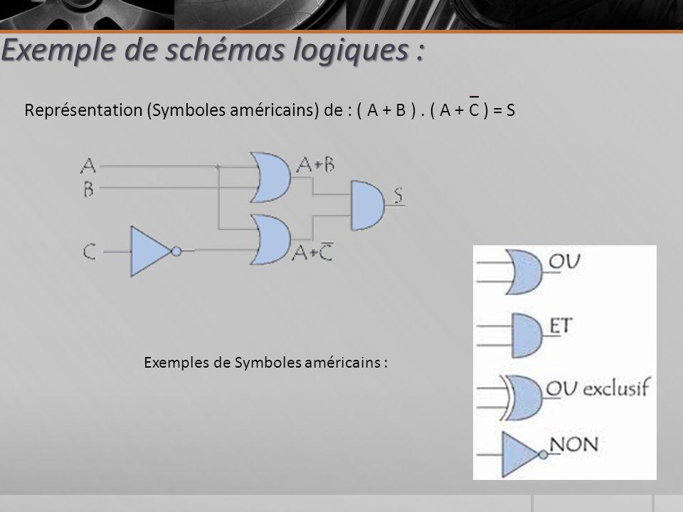 Exemple de schémas logiques : Représentation (Symboles américains) de : ( A + B ).