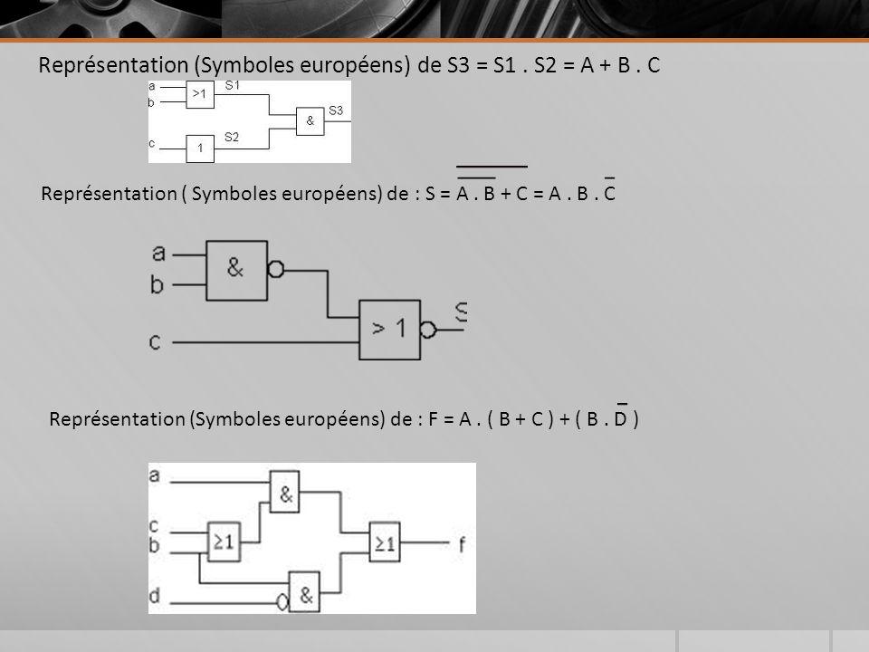 Représentation (Symboles européens) de S3 = S1.S2 = A + B.