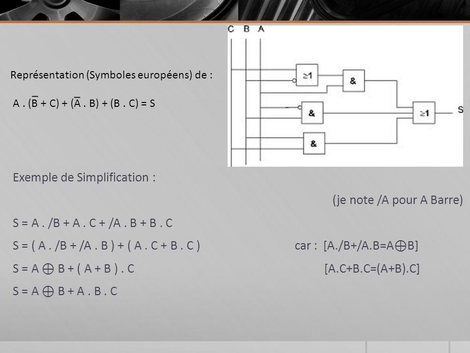 Exemple de Simplification : (je note /A pour A Barre) S = A.