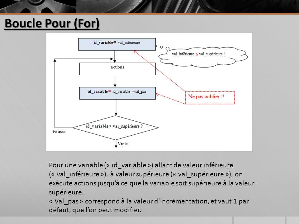 Boucle Pour (For) Pour une variable (« id_variable ») allant de valeur inférieure (« val_inférieure »), à valeur supérieure (« val_supérieure »), on exécute actions jusquà ce que la variable soit supérieure à la valeur supérieure.