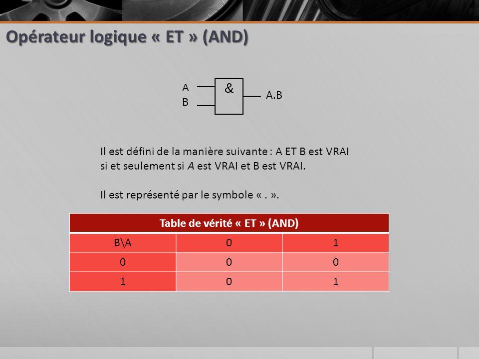 Opérateur logique « ET » (AND) Table de vérité « ET » (AND) B\A01 000 101 ABAB A.B Il est défini de la manière suivante : A ET B est VRAI si et seulement si A est VRAI et B est VRAI.