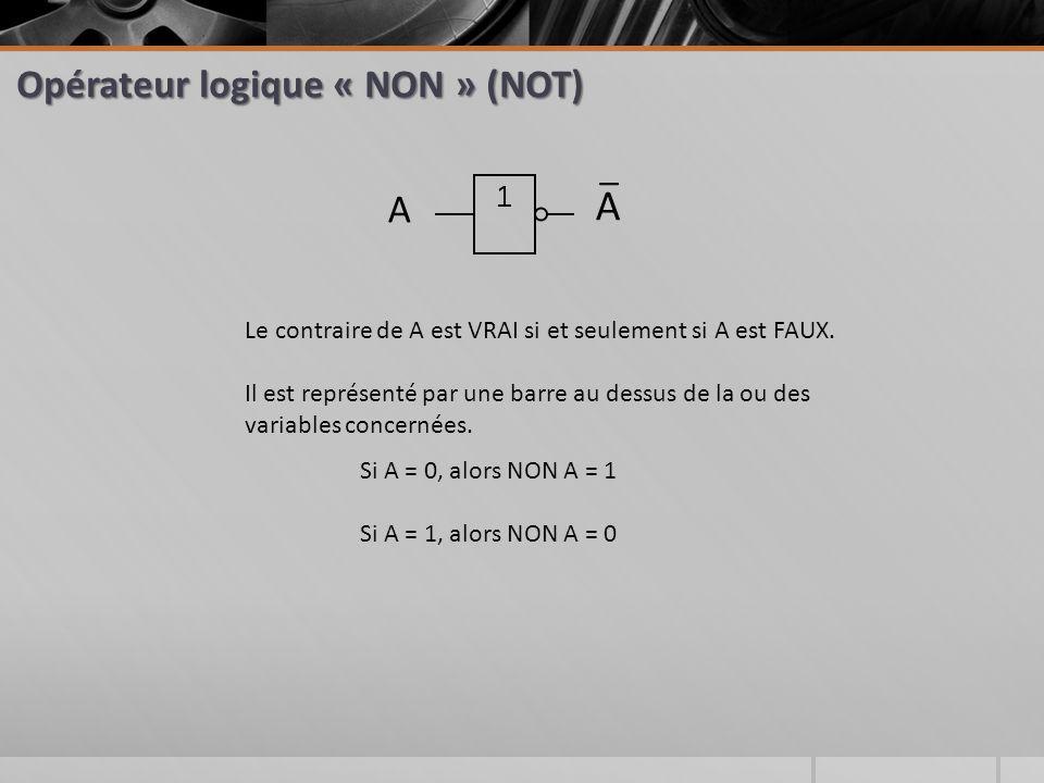 Opérateur logique « NON » (NOT) A A Le contraire de A est VRAI si et seulement si A est FAUX.