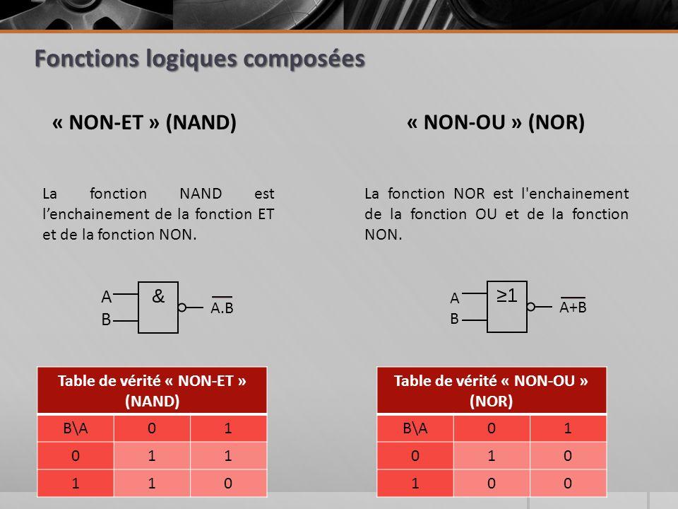 Fonctions logiques composées « NON-ET » (NAND) La fonction NAND est lenchainement de la fonction ET et de la fonction NON.