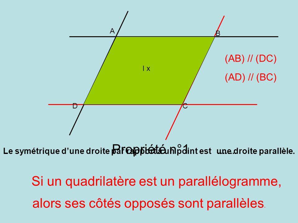 une droite parallèle. Propriété n°1 Si un quadrilatère est un parallélogramme, A DC B (AB) // (DC) alors ses côtés opposés sont parallèles. Le symétri