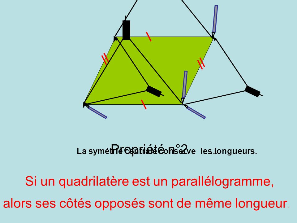 Propriété n°2 Si un quadrilatère est un parallélogramme, les longueurs. alors ses côtés opposés sont de même longueur. La symétrie centrale conserve..