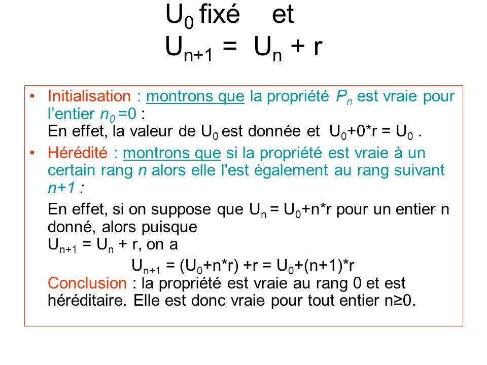 U 0 fixé et aaau U n+1 = U n + r Initialisation : montrons que la propriété P n est vraie pour lentier n 0 =0 : En effet, la valeur de U 0 est donnée et U 0 +0*r = U 0.