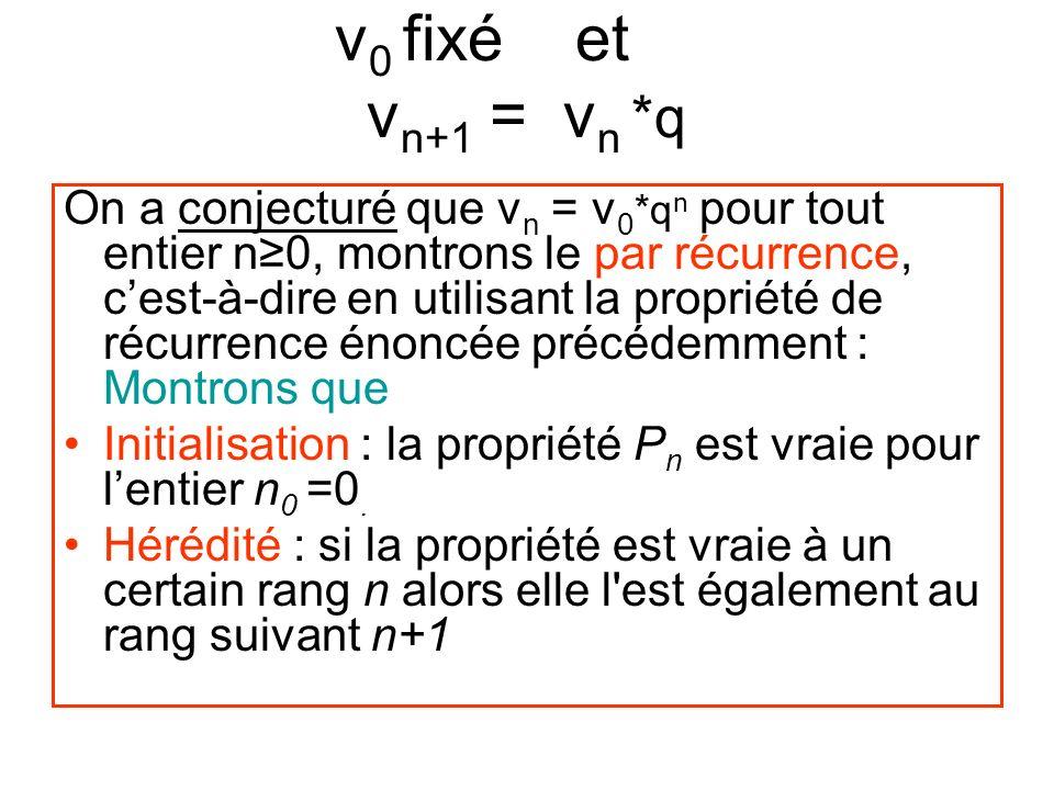 v 0 fixé et aaau v n+1 = v n *q On a conjecturé que v n = v 0 *q n pour tout entier n0, montrons le par récurrence, cest-à-dire en utilisant la propriété de récurrence énoncée précédemment : Montrons que Initialisation : la propriété P n est vraie pour lentier n 0 =0.