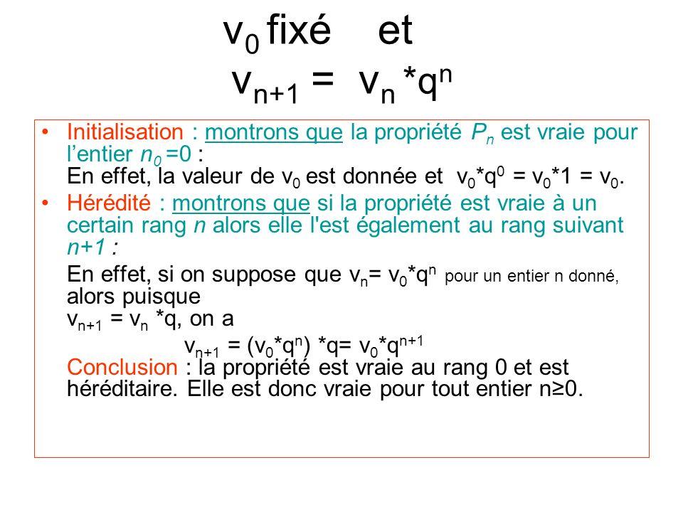 v 0 fixé et aaau v n+1 = v n *q n Initialisation : montrons que la propriété P n est vraie pour lentier n 0 =0 : En effet, la valeur de v 0 est donnée et v 0 *q 0 = v 0 *1 = v 0.