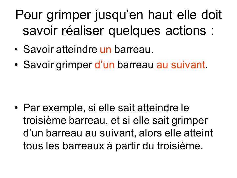 Exemple 4 : SUITE GEOMETRIQUE !!.