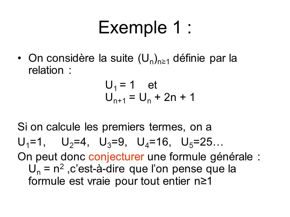 Exemple 1 : On considère la suite (U n ) n1 définie par la relation : U 1 = 1 et aaau U n+1 = U n + 2n + 1 Si on calcule les premiers termes, on a U 1 =1, U 2 =4, U 3 =9, U 4 =16, U 5 =25… On peut donc conjecturer une formule générale : U n = n 2,cest-à-dire que lon pense que la formule est vraie pour tout entier n1