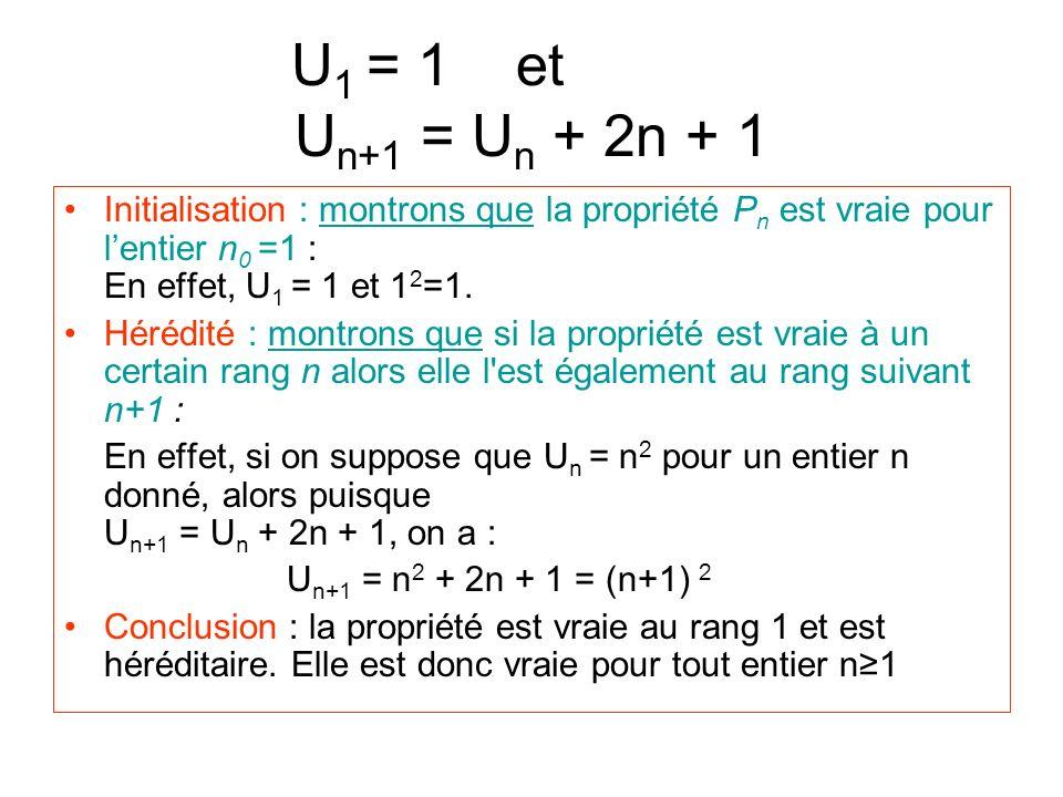 U 1 = 1 et aaaaau U n+1 = U n + 2n + 1 Initialisation : montrons que la propriété P n est vraie pour lentier n 0 =1 : En effet, U 1 = 1 et 1 2 =1.