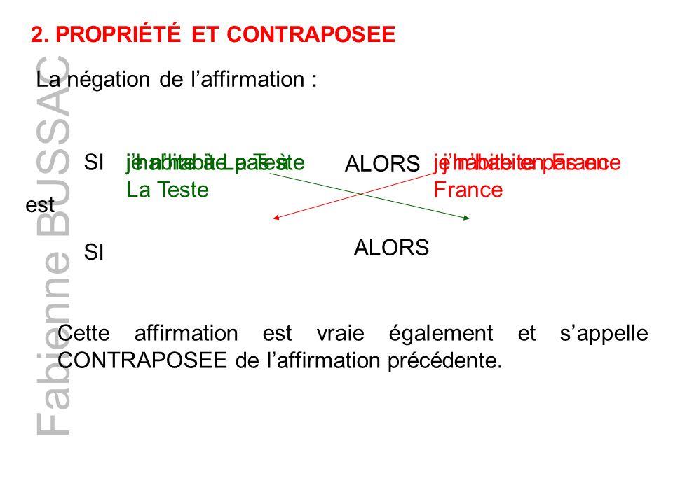 Fabienne BUSSAC La négation de laffirmation : SIjhabite à La Teste ALORS jhabite en France SI je nhabite pas à La Teste ALORS je nhabite pas en France