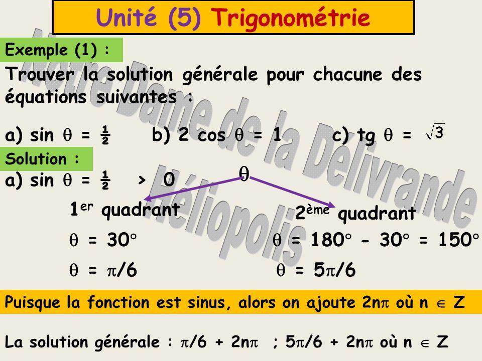Unité (5) Trigonométrie Solution : b) 2cos = 1 1 er quadrant 4 ème quadrant = 60 = 360 - 60 = 300 = /3 = 5 /3 = 2 - /3 La solution générale : /3 + 2n où n Z Puisque la fonction est cosinus, alors cos = ½ > 0