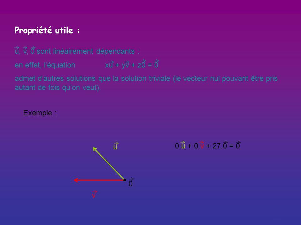 Les vecteurs linéairement indépendants étant des vecteurs qui ne sont pas linéairement dépendants, à partir de la caractérisation de la dépendance linéaire, on peut déduire une caractérisation de lindépendance linéaire : Les vecteurs u, v, w sont linéairement indépendants ssi léquation xu + yv + zw = 0 admet pour unique solution la solution triviale (0,0,0) Remarque : Si u, v, w sont linéairement indépendants, on dit que {u, v, w} est une partie libre de lespace vectoriel.