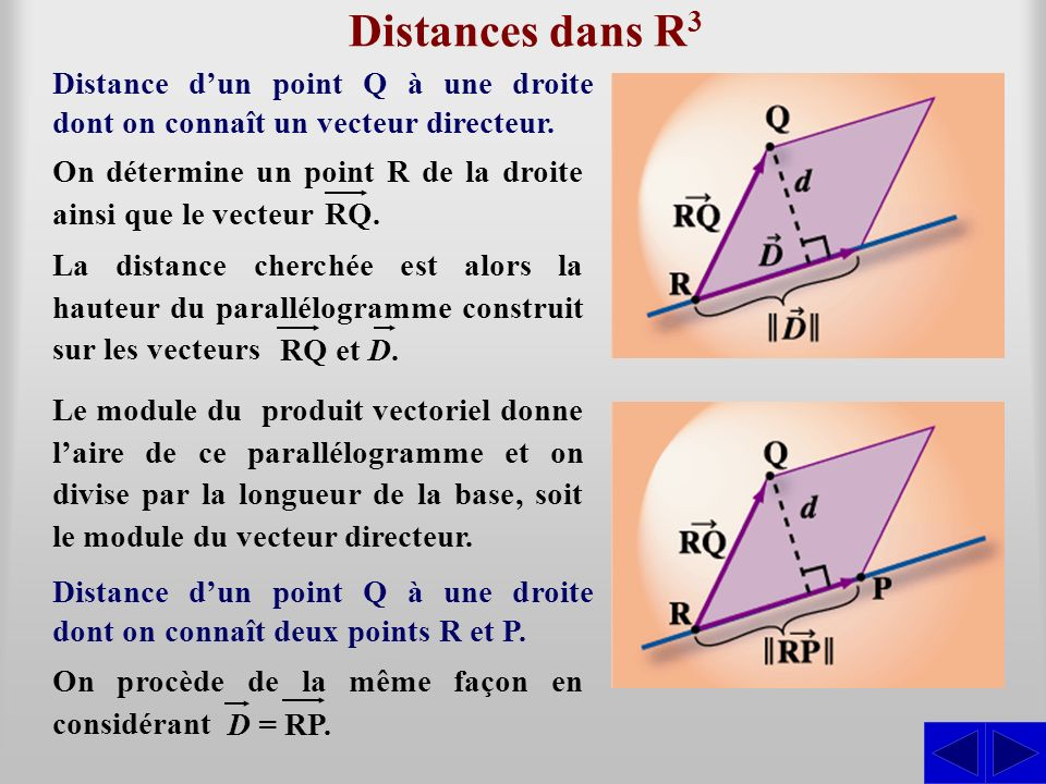 Distances dans R 3 Distance dun point Q à une droite dont on connaît un vecteur directeur. Distance dun point Q à une droite dont on connaît deux poin
