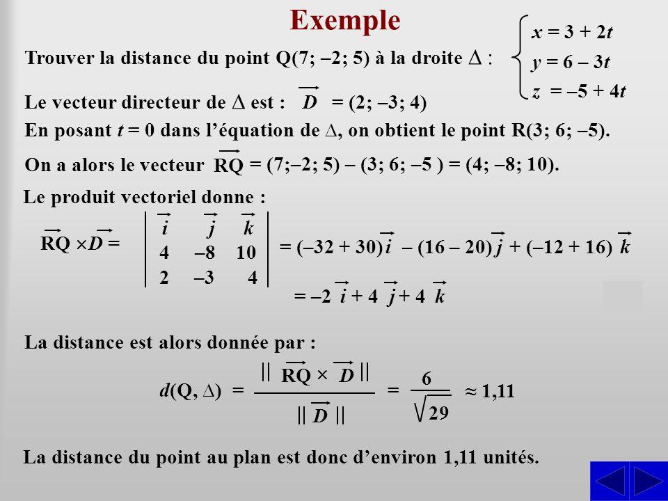 Exemple SS Le vecteur directeur de est : = (2; –3; 4) D Trouver la distance du point Q(7; –2; 5) à la droite : x = 3 + 2t y = 6 – 3t z = –5 + 4t En po