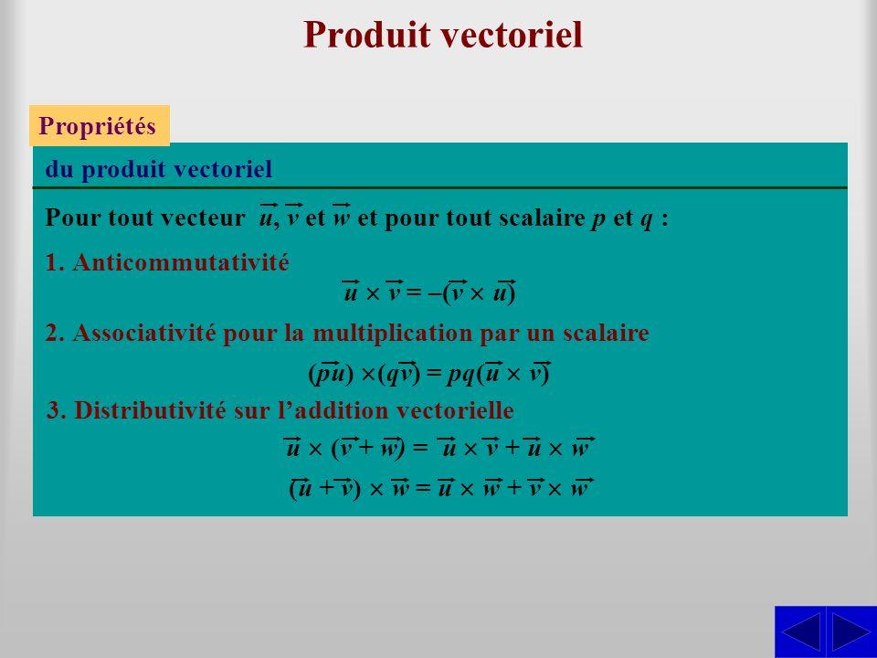 Produit vectoriel Propriétés du produit vectoriel 1.Anticommutativité 2.Associativité pour la multiplication par un scalaire 3.Distributivité sur ladd