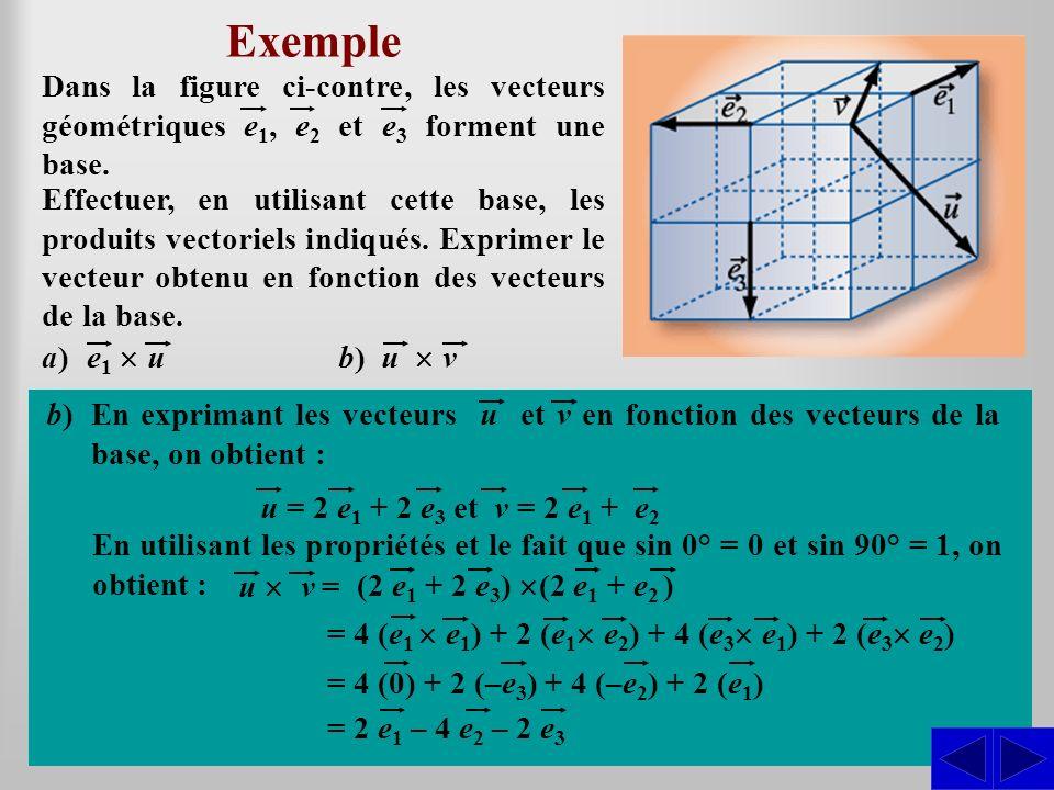Par la règle de la main droite, le sens du produit est le même que le vecteur e 2. Exemple Effectuer, en utilisant cette base, les produits vectoriels