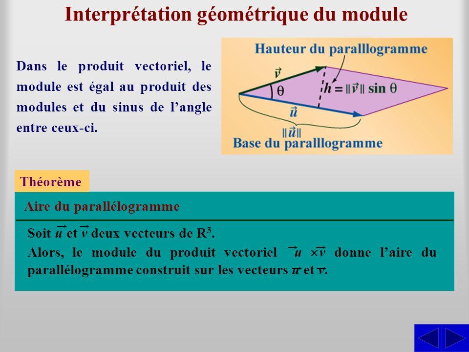 Interprétation géométrique du module Dans le produit vectoriel, le module est égal au produit des modules et du sinus de langle entre ceux-ci. Théorèm