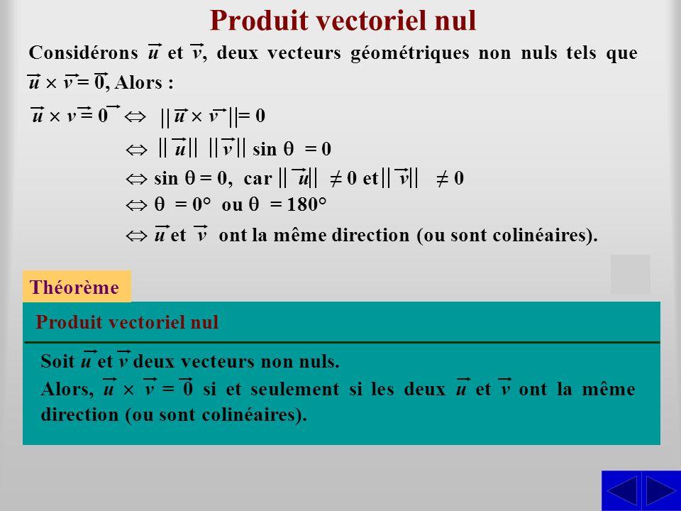 Produit vectoriel nul Théorème Soit u et v deux vecteurs non nuls. Produit vectoriel nul Alors, u v = 0 si et seulement si les deux u et v ont la même