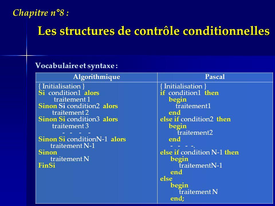 Les structures de contrôle conditionnelles Chapitre n°8 : Vocabulaire et syntaxe : Algorithmique Pascal { Initialisation } Si condition1 alors traitement 1 Sinon Si condition2 alors traitement 2 Sinon Si condition3 alors traitement 3 - - - - Sinon Si conditionN-1 alors traitement N-1 Sinon traitement N FinSi { Initialisation } if condition1 then begin traitement1 end else if condition2 then begin traitement2 end - - - -.