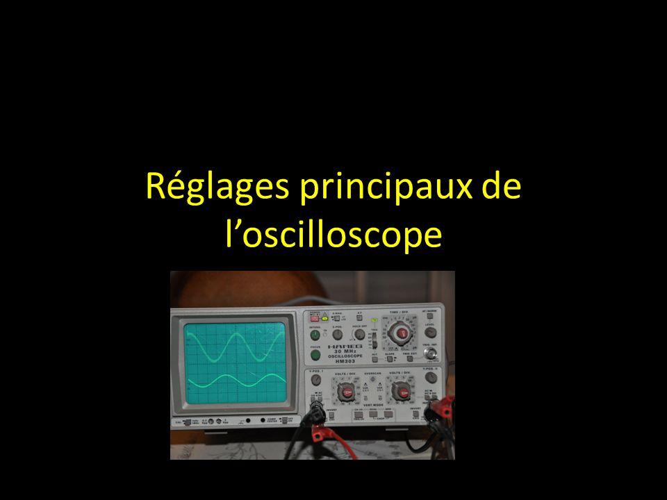 Réglages principaux de loscilloscope